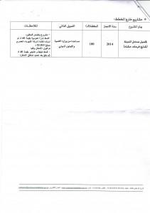 إنجازات بلدية القلعة 2 الكبرى 2010 2014